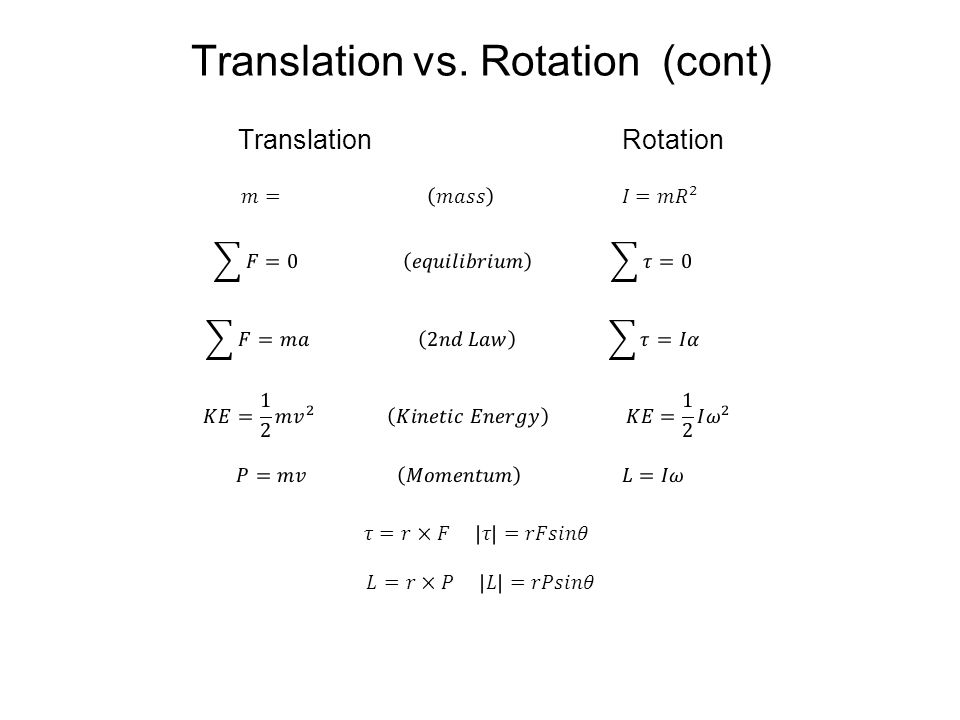 Translation vs. Rotation (cont)