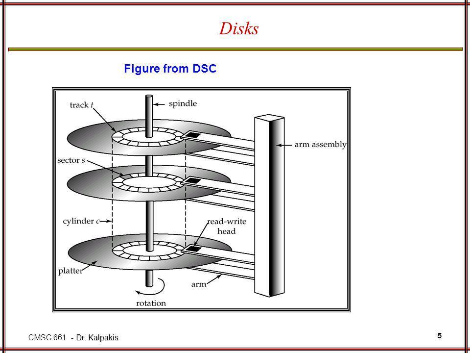 - Dr. Kalpakis CMSC 661 - Dr. Kalpakis 5 Disks Figure from DSC