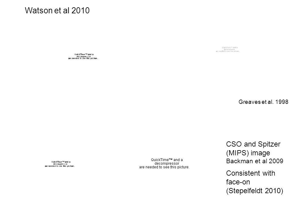 Watson et al 2010 Greaves et al. 1998 CSO and Spitzer (MIPS) image Backman et al 2009 Consistent with face-on (Stepelfeldt 2010)