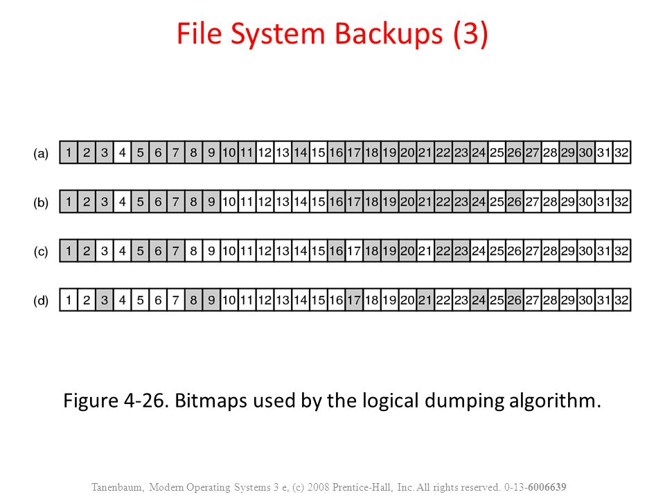 Figure 4-26. Bitmaps used by the logical dumping algorithm. File System Backups (3) Tanenbaum, Modern Operating Systems 3 e, (c) 2008 Prentice-Hall, I