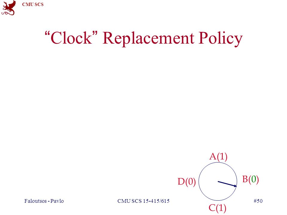 CMU SCS Faloutsos - PavloCMU SCS 15-415/615#50 Clock Replacement Policy A(1) B(0) C(1) D(0)