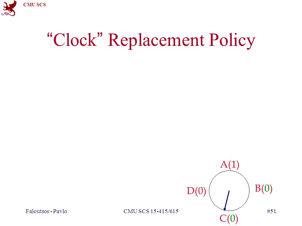 CMU SCS Faloutsos - PavloCMU SCS 15-415/615#51 Clock Replacement Policy A(1) B(0) C(0) D(0)