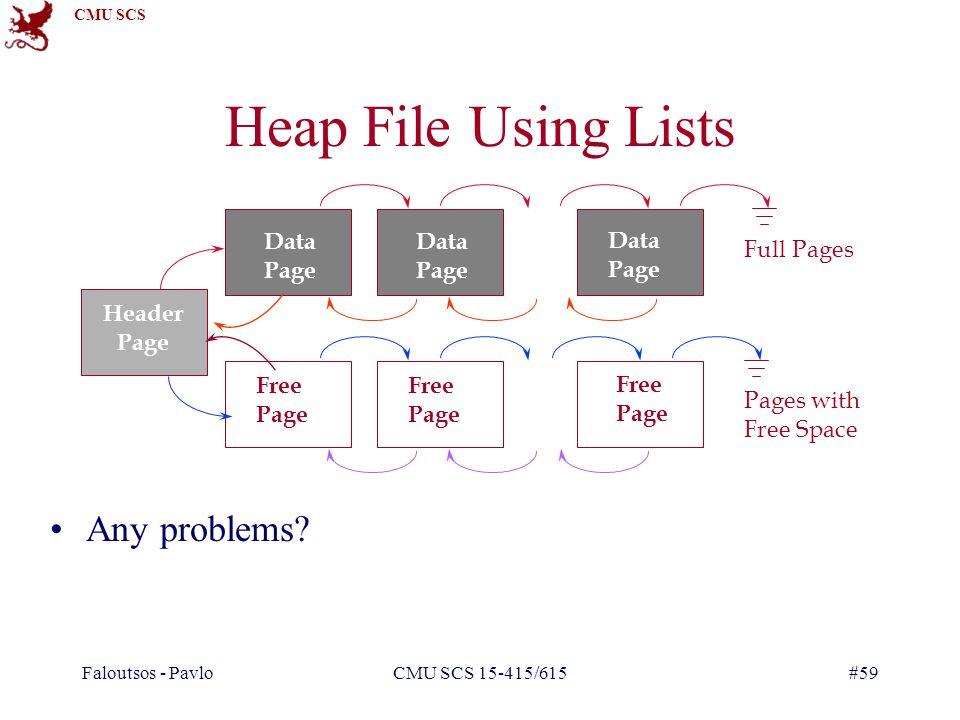 CMU SCS Faloutsos - PavloCMU SCS 15-415/615#59 Heap File Using Lists Any problems.