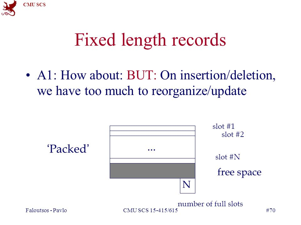 CMU SCS Faloutsos - PavloCMU SCS 15-415/615#70 Fixed length records A1: How about: BUT: On insertion/deletion, we have too much to reorganize/update slot #1 slot #2...