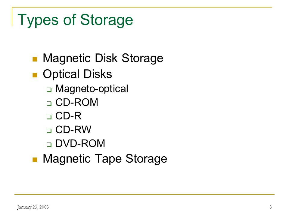 January 23, 20038 Types of Storage Magnetic Disk Storage Optical Disks Magneto-optical CD-ROM CD-R CD-RW DVD-ROM Magnetic Tape Storage