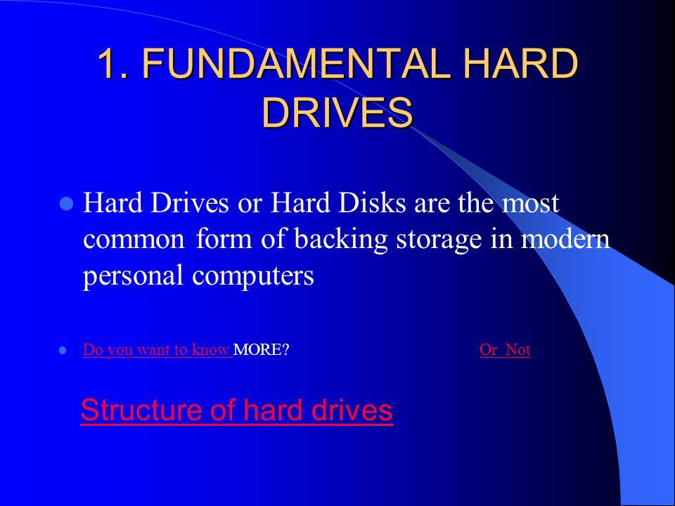 HARD DRIVES 1. Fundamental Hard Drives1. 2. 2. Advanced Hard Drives By Joe Watson
