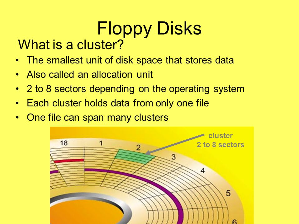 Introduction Computer Hardware Jess Role @UEAB 2006 Floppy Disks What is a cluster.