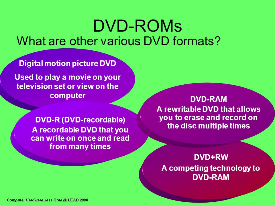 DVD-ROMs What are other various DVD formats? Digital motion picture DVD Used to play a movie on your television set or view on the computer DVD-R (DVD