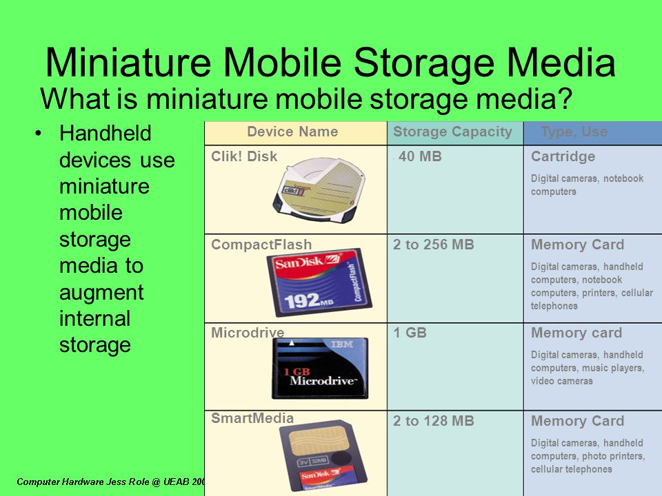 Miniature Mobile Storage Media What is miniature mobile storage media? Handheld devices use miniature mobile storage media to augment internal storage