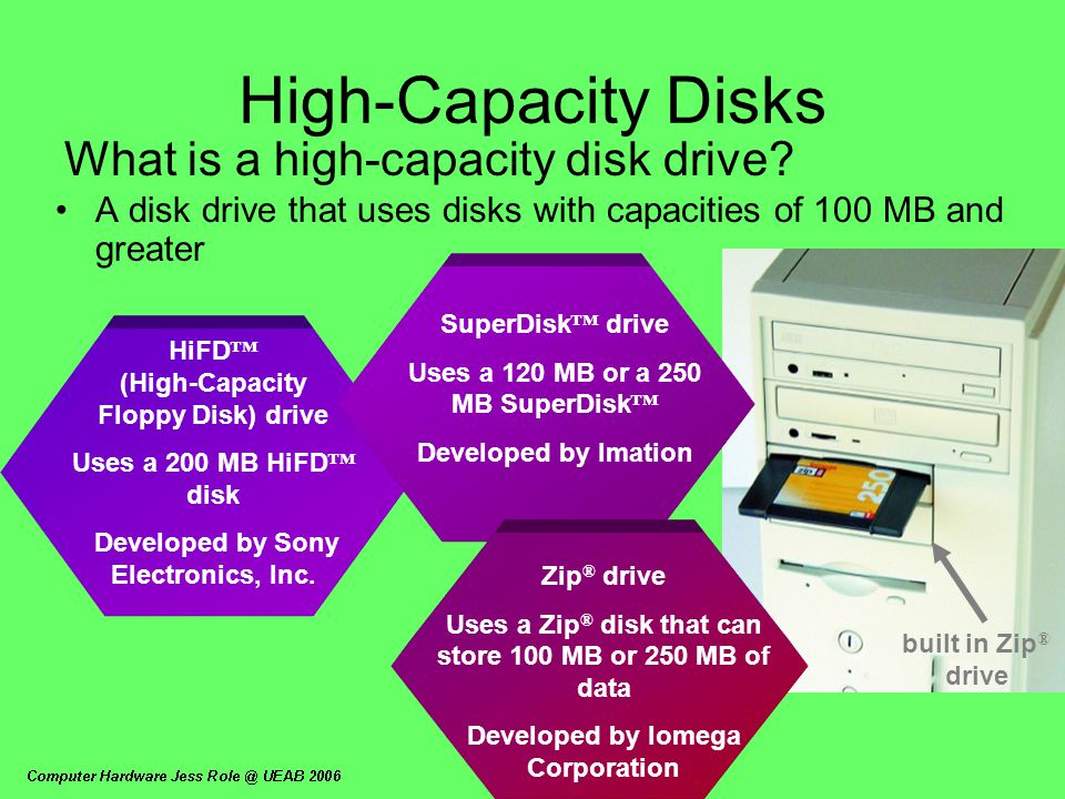 HiFD (High-Capacity Floppy Disk) drive Uses a 200 MB HiFD disk Developed by Sony Electronics, Inc. High-Capacity Disks What is a high-capacity disk dr