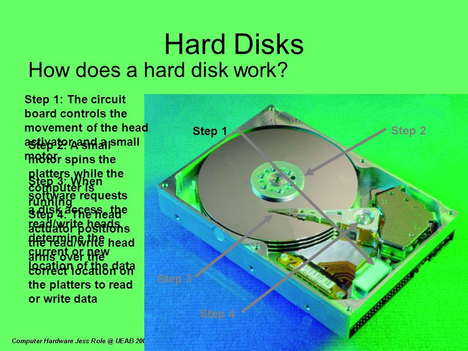 DVD-ROMs What is a DVD-ROM (digital video disc-ROM).