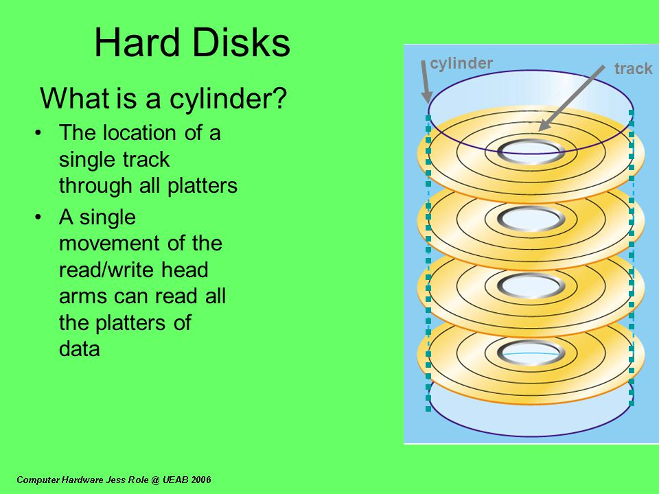 Hard Disks How does access time compare for a hard disk and a floppy disk.