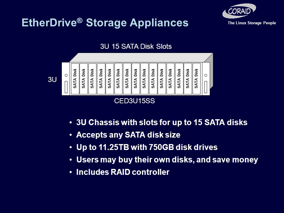 The Linux Storage People EtherDrive ® Storage Appliances SATA Disk CED3U15SS 3U 3U 15 SATA Disk Slots 3U Chassis with slots for up to 15 SATA disks Accepts any SATA disk size Up to 11.25TB with 750GB disk drives Users may buy their own disks, and save money Includes RAID controller