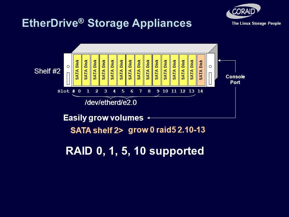 The Linux Storage People SATA Disk Easily grow volumes SATA shelf 2> Shelf #2 Slot # 0 1 2 3 4 5 6 7 8 9 10 11 12 13 14 grow 0 raid5 2.10-13 SATA Disk /dev/etherd/e2.0 RAID 0, 1, 5, 10 supported EtherDrive ® Storage Appliances Console Port