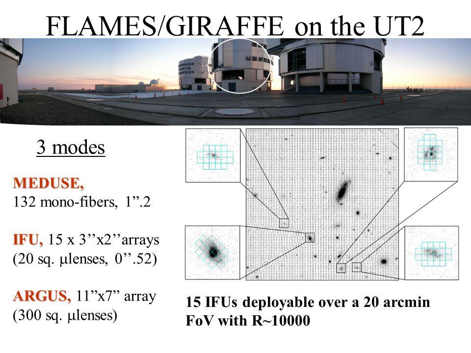 FLAMES/GIRAFFE on the UT2 MEDUSE, 132 mono-fibers, 1.2 IFU, IFU, 15 x 3x2arrays (20 sq.