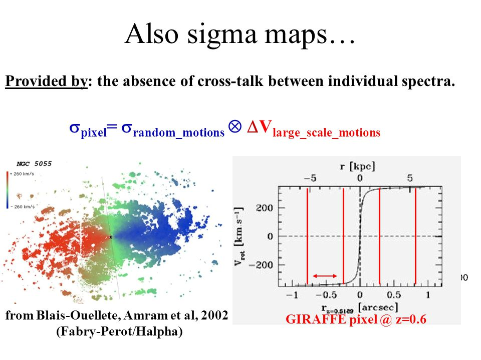 Also sigma maps… pixel = random_motions V large_scale_motions At low spatial resolution, dispersion maps of rotating disks do show a peak in their dynamical center Velocity map Dispersion or map