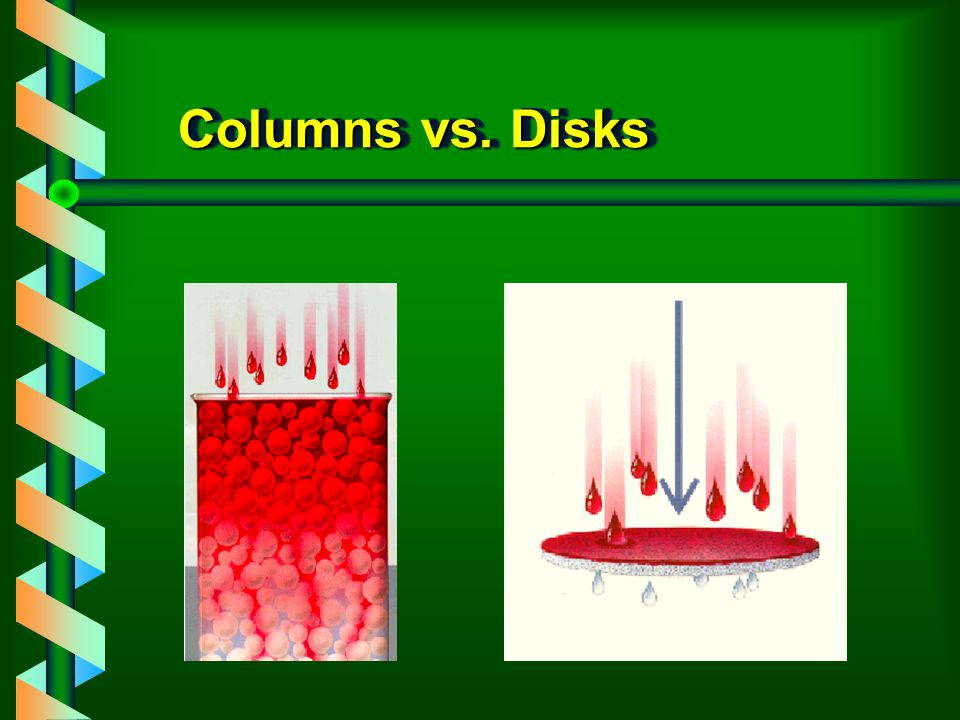 ENVIRONMENTAL ANALYSIS I. Solid Phase Extraction columns vs. disks