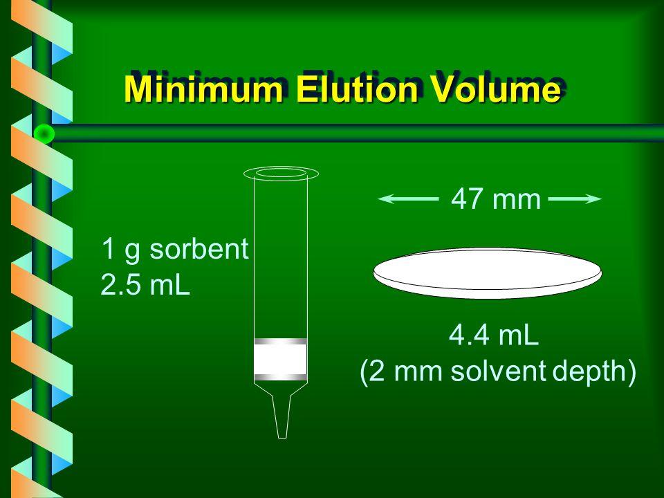 Minimum Elution Volume 1 g sorbent 2.5 mL 47 mm 4.4 mL (2 mm solvent depth)