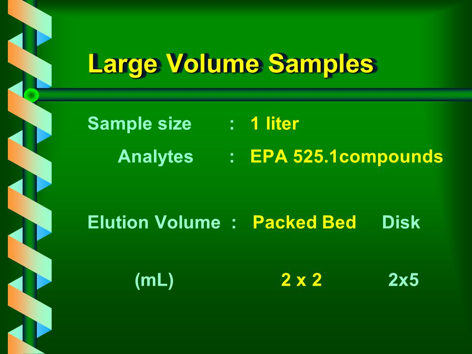 Large Volume Samples Sample size: 1 liter Analytes: EPA 525.1compounds Elution Volume : Packed Bed Disk (mL) 2 x 2 2x5