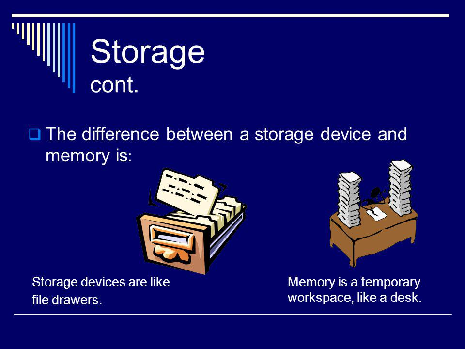 Why is storage necessary.Storage retains data when the current is switched off.