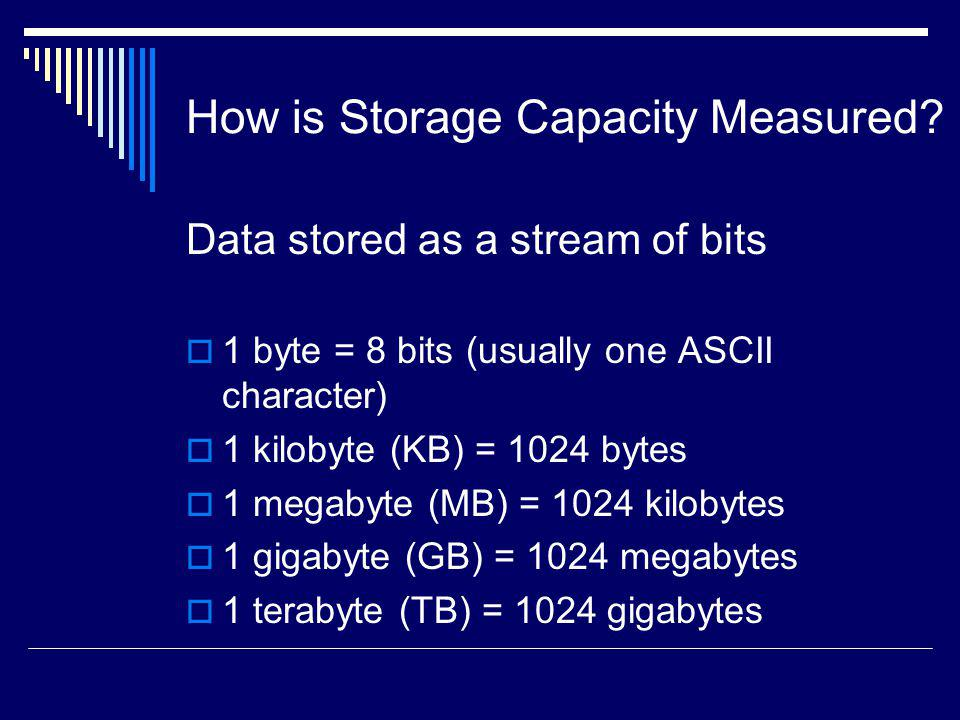 Types of storage devices Read/write media enables the computer to perform writing (output) operations as well as reading (input) operations.
