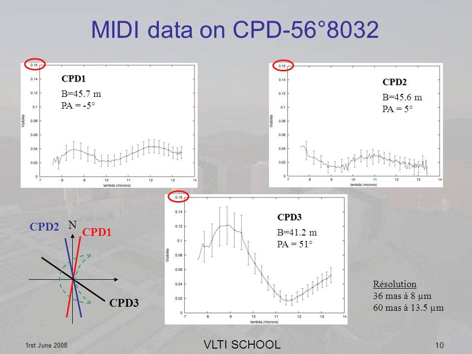 VLTI SCHOOL 1rst June 2008 10 MIDI data on CPD-56°8032CPD1 B=45.7 m PA = -5° CPD2 B=45.6 m PA = 5° CPD3 B=41.2 m PA = 51° CPD1 CPD2 CPD3 N Résolution 36 mas à 8 µm 60 mas à 13.5 µm