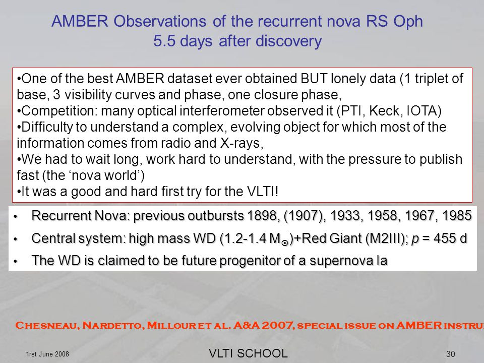 VLTI SCHOOL 1rst June AMBER Observations of the recurrent nova RS Oph 5.5 days after discovery One of the best AMBER dataset ever obtained BUT lonely data (1 triplet of base, 3 visibility curves and phase, one closure phase, Competition: many optical interferometer observed it (PTI, Keck, IOTA) Difficulty to understand a complex, evolving object for which most of the information comes from radio and X-rays, We had to wait long, work hard to understand, with the pressure to publish fast (the nova world) It was a good and hard first try for the VLTI.