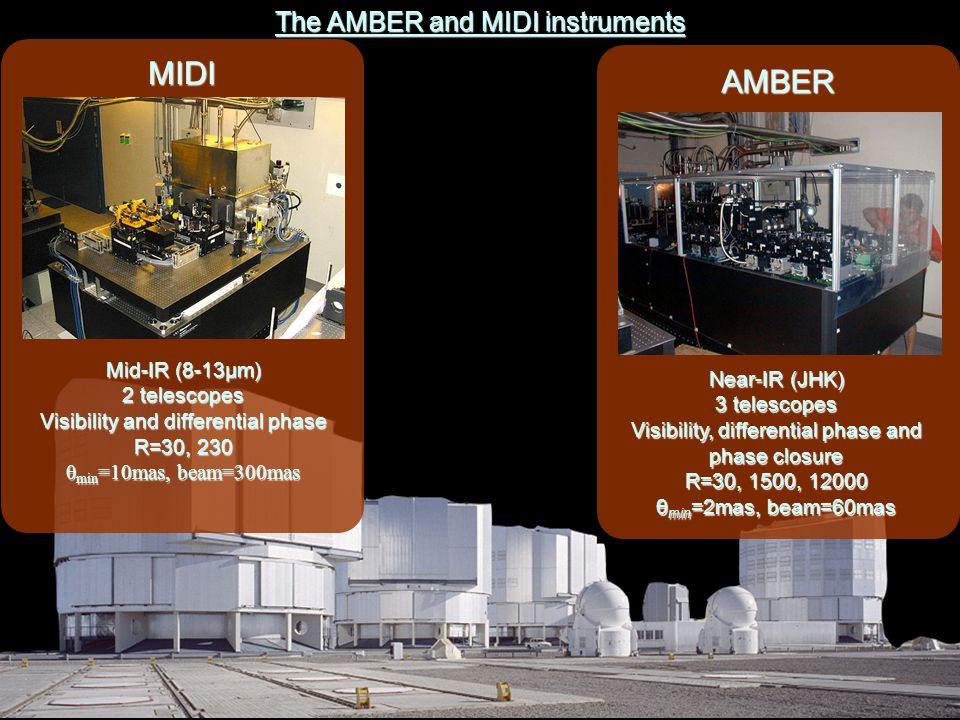 VLTI SCHOOL 1rst June The AMBER and MIDI instruments MIDI Mid-IR (8-13μm) 2 telescopes Visibility and differential phase R=30, 230 θ min =10mas, beam=300mas AMBER Near-IR (JHK) 3 telescopes Visibility, differential phase and phase closure R=30, 1500, θ min =2mas, beam=60mas