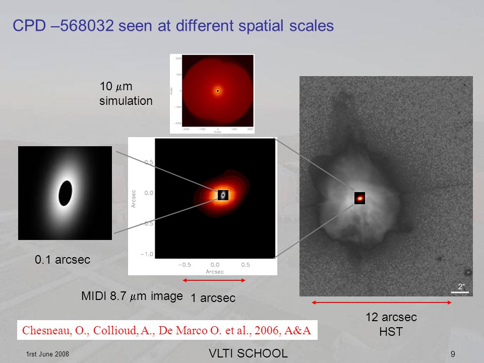 VLTI SCHOOL 1rst June 2008 9 CPD –568032 seen at different spatial scales 10 m simulation MIDI 8.7 m image Chesneau, O., Collioud, A., De Marco O.