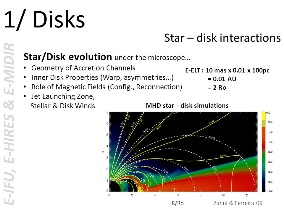 Zanni & Ferreira 09 E-IFU, E-HIRES & E-MIDIR Star – disk interactions MHD star – disk simulations R/Ro 1/ Disks E-ELT : 10 mas x 0.01 x 100pc = 0.01 AU = 2 Ro Star/Disk evolution under the microscope… Geometry of Accretion Channels Inner Disk Properties (Warp, asymmetries…) Role of Magnetic Fields (Config., Reconnection) Jet Launching Zone, Stellar & Disk Winds