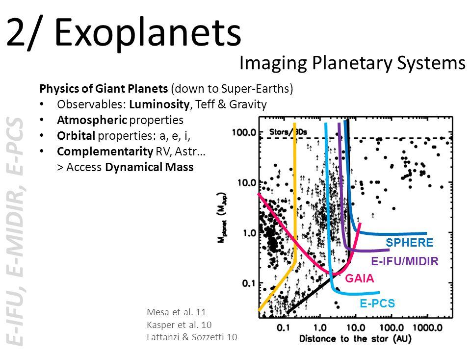 SPHERE E-PCS GAIA Mesa et al. 11 Kasper et al.