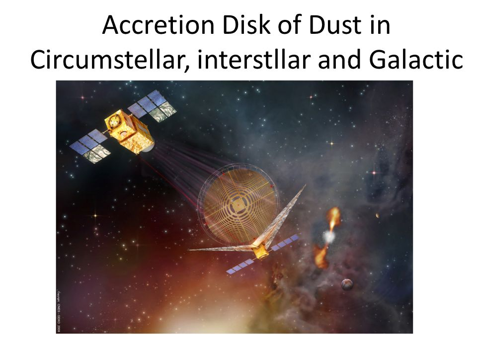 Accretion Disk of Dust in Circumstellar, interstllar and Galactic