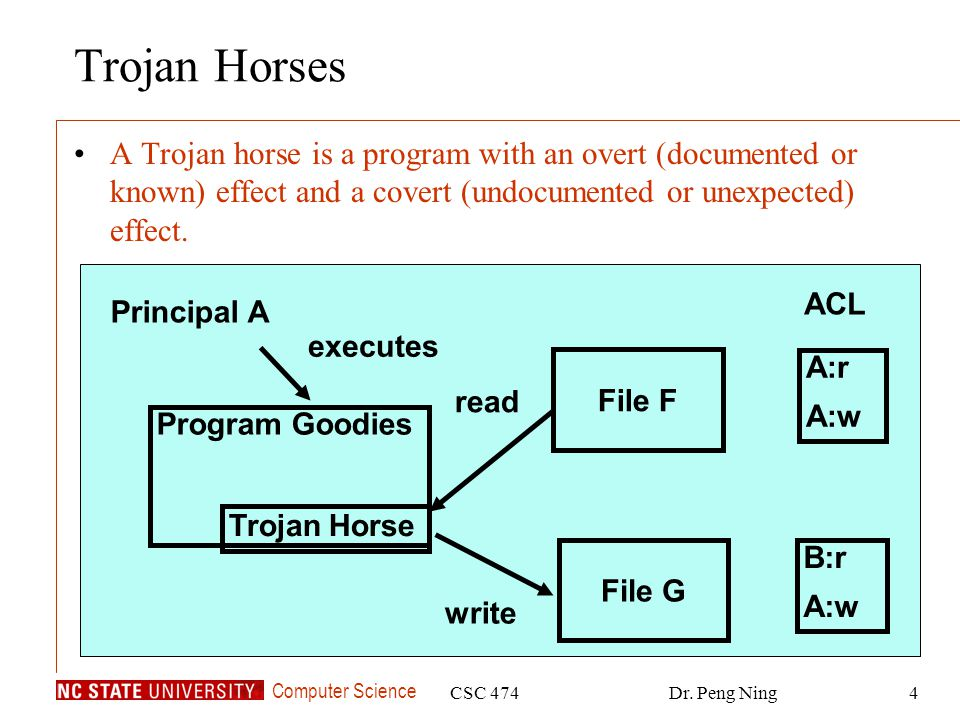 Computer Science CSC 474Dr. Peng Ning4 Trojan Horses A Trojan horse is a program with an overt (documented or known) effect and a covert (undocumented