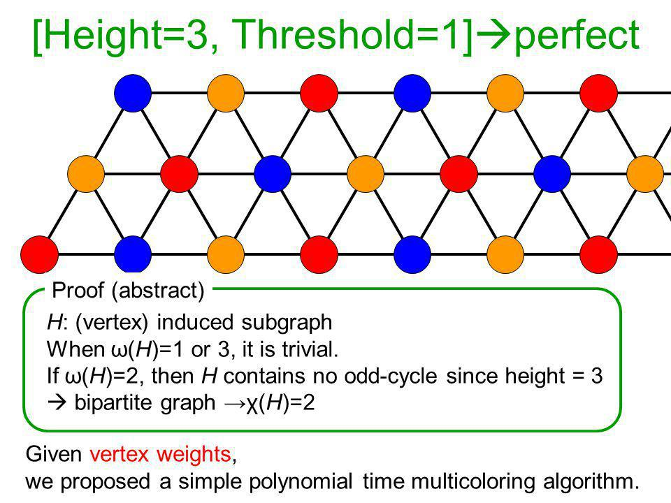 [Height=3, Threshold=1] perfect H: (vertex) induced subgraph When ω(H)=1 or 3, it is trivial.