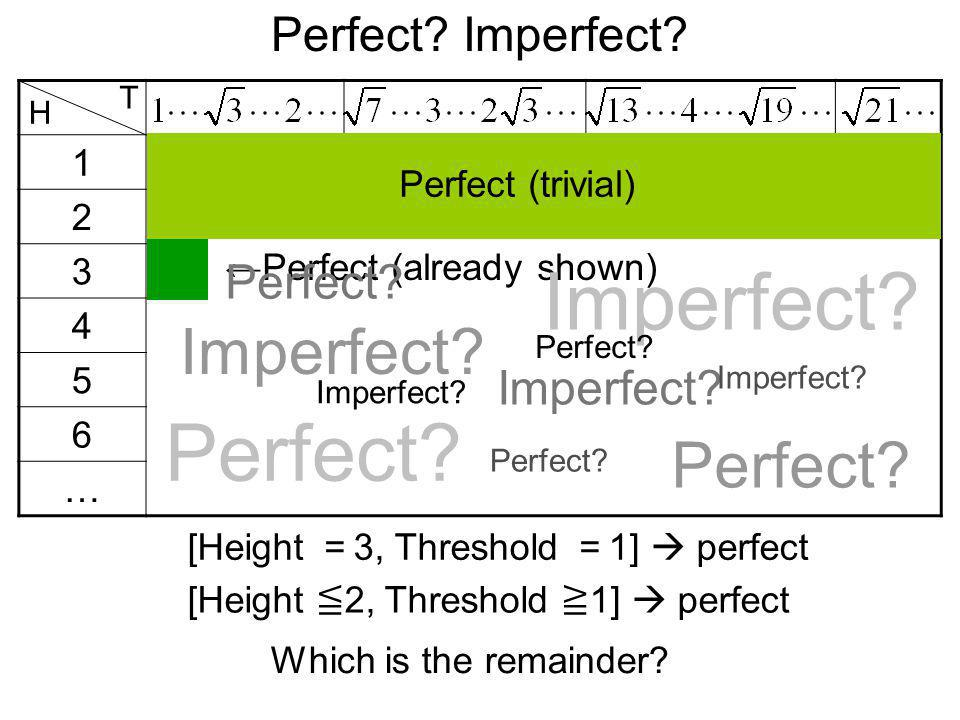 Perfect? Imperfect? 1 2 3 4 5 6 … H T [Height 2, Threshold 1] perfect Perfect (already shown) [Height 3, Threshold 1] perfect Perfect (trivial) Which