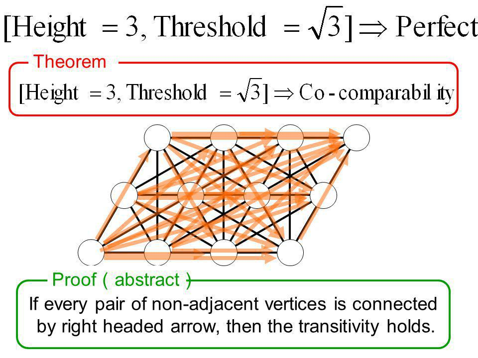 If every pair of non-adjacent vertices is connected by right headed arrow, then the transitivity holds. Proof abstract