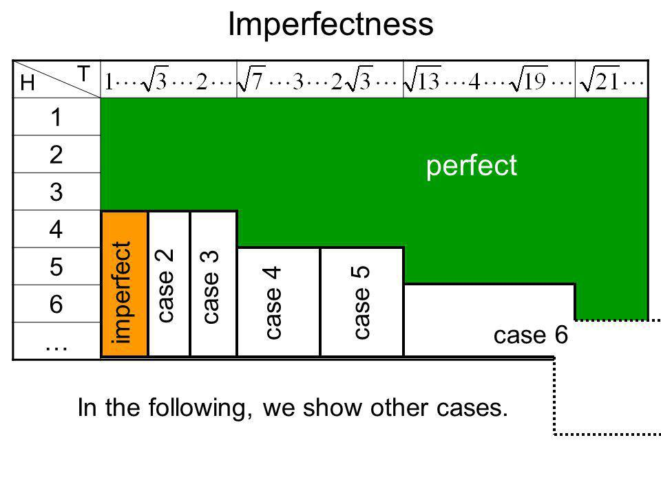 Imperfectness 1 2 3 4 5 6 … H T perfect imperfect case 2 case 3 case 4case 5 case 6 In the following, we show other cases.