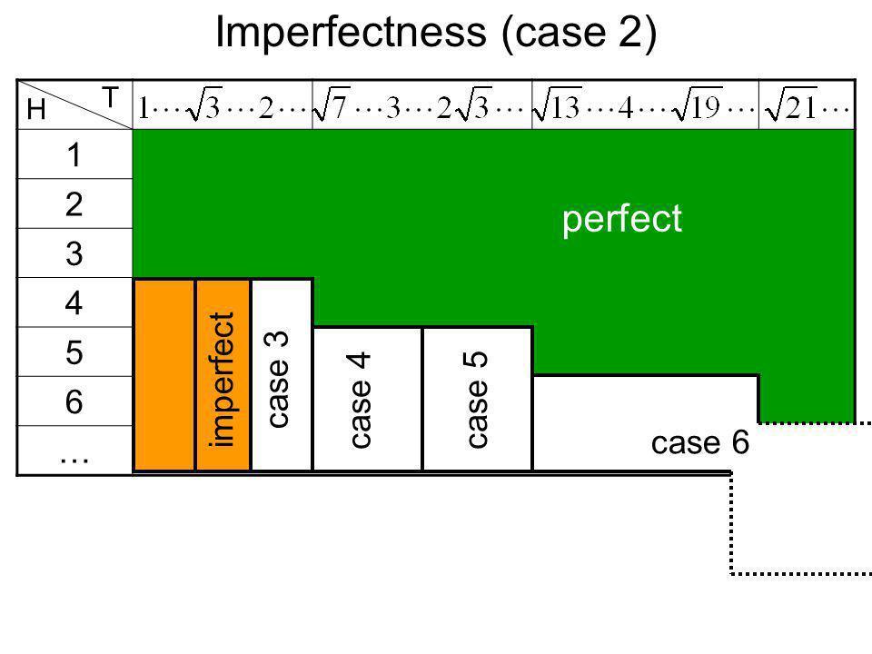 Imperfectness (case 2) 1 2 3 4 5 6 … H T perfect case 3 case 4case 5 case 6 imperfect