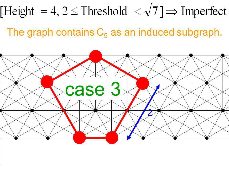 2 The graph contains C 5 as an induced subgraph. case 3
