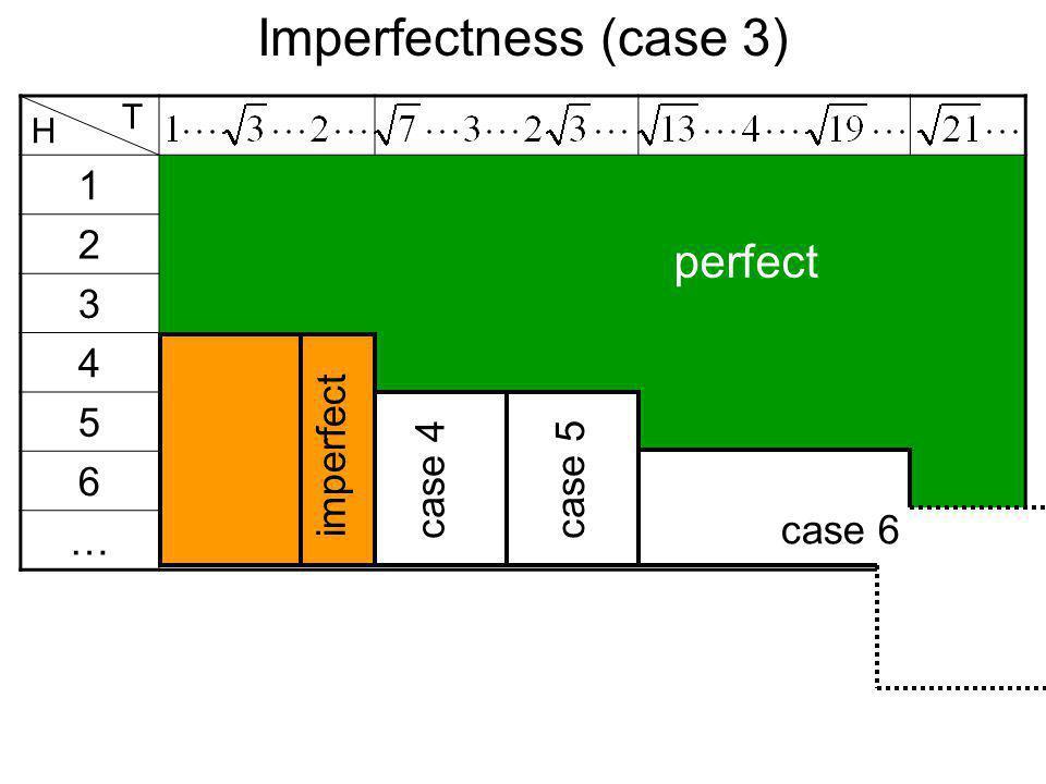 Imperfectness (case 3) 1 2 3 4 5 6 … H T perfect case 4case 5 case 6 imperfect