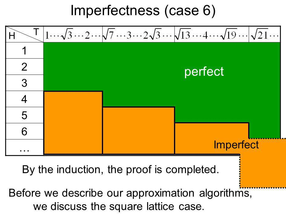 Imperfectness (case 6) 1 2 3 4 5 6 … H T perfect Imperfect By the induction, the proof is completed. Before we describe our approximation algorithms,