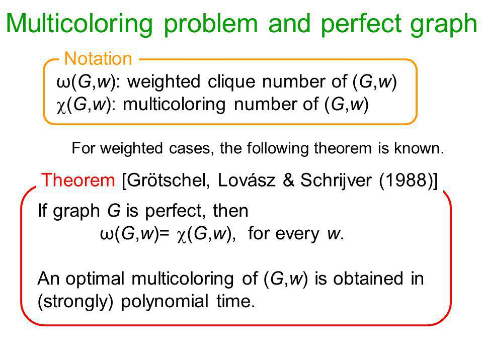 Multicoloring problem and perfect graph ω(G,w): weighted clique number of (G,w) (G,w): multicoloring number of (G,w) If graph G is perfect, then ω(G,w)= (G,w), for every w.