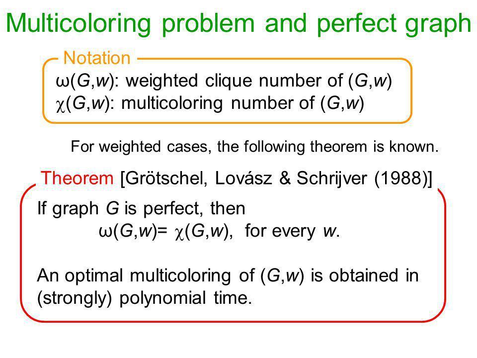Imperfectness (case 4) 1 2 3 4 5 6 … H T perfect case 5 case 6 imperfect