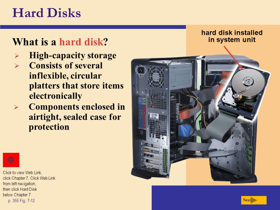 Hard Disks What is a hard disk.p. 355 Fig.