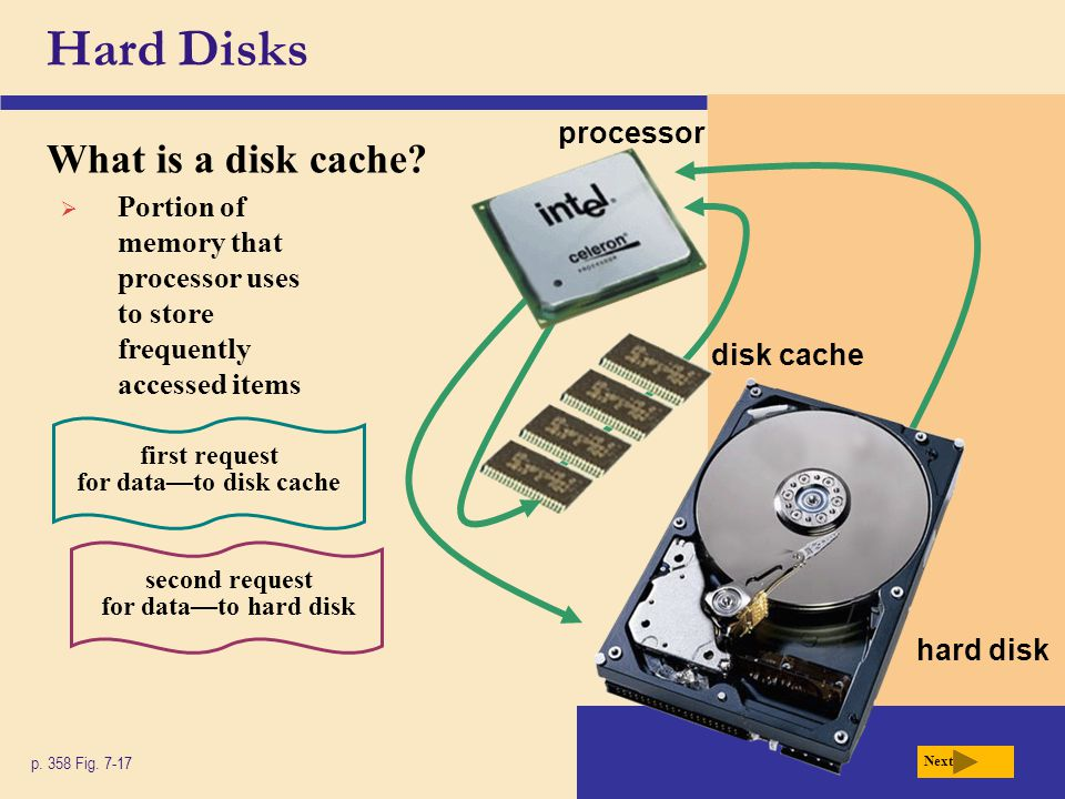 hard disk Next Hard Disks What is a disk cache.p.