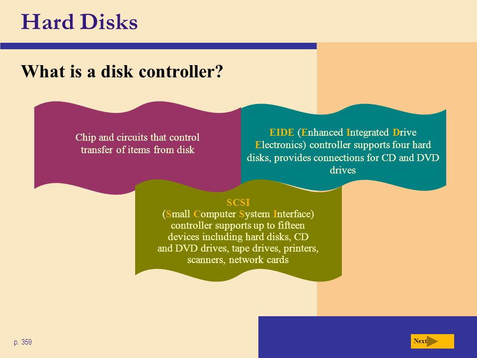Hard Disks What is a disk controller.p.
