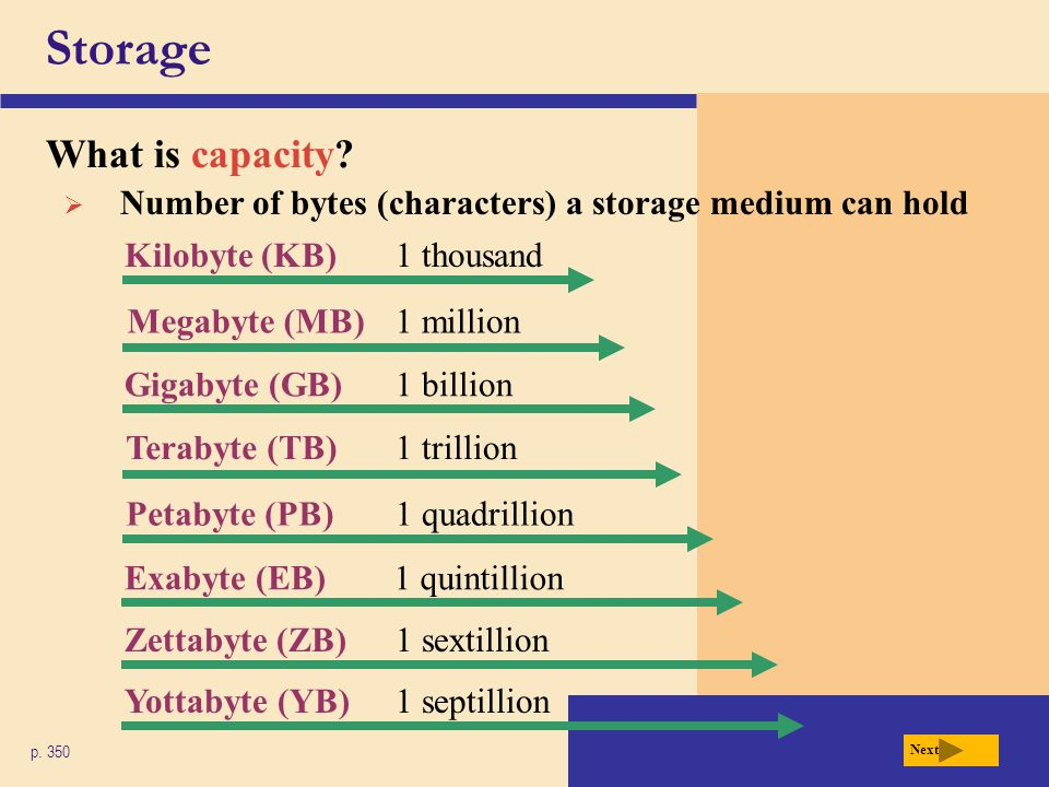 Storage What is capacity.p.
