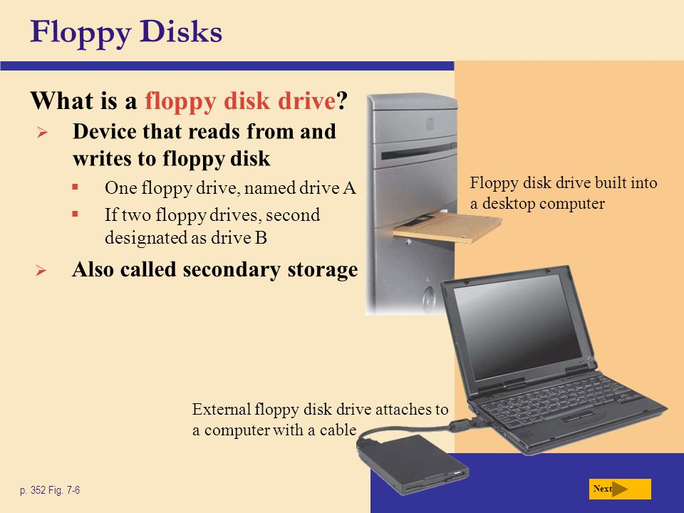 Floppy Disks What is a floppy disk drive.p. 352 Fig.