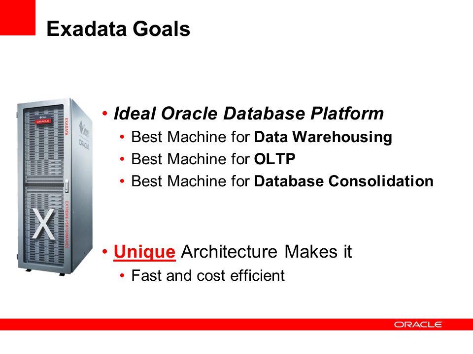 Agenda Hardware Architecture Key Technologies Consolidation & Protection
