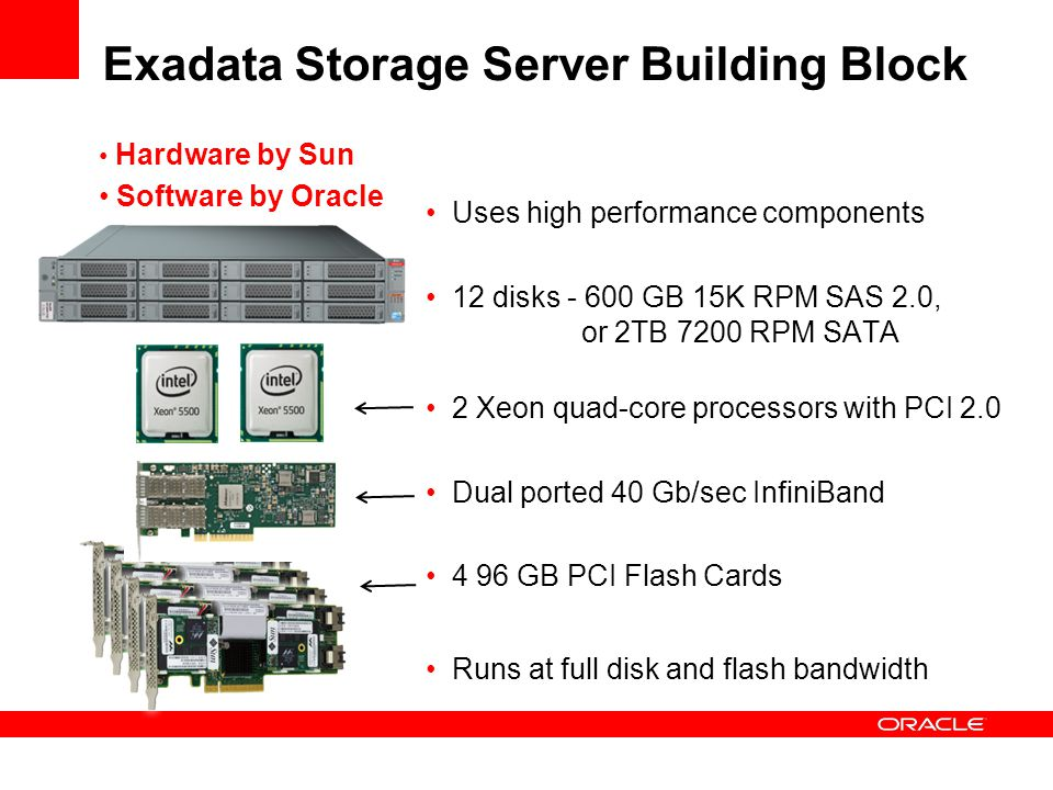 Exadata Intelligent Storage Exadata storage servers also run more complex operations in storage Join filtering Incremental backup filtering I/O prioritization Storage Indexing Database level security Offloaded scans on encrypted data Data Mining Model Scoring Smart File Creation 10x reduction in data sent to DB servers is common Exadata Intelligent Storage Grid